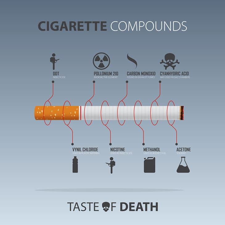 how much nicotine is in a cigarette pack